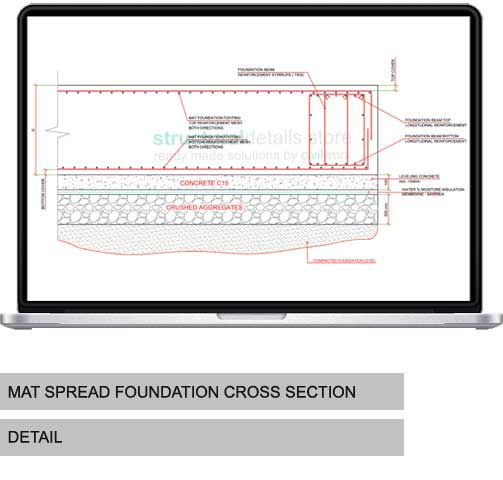 how to design ribbed mat fundation by safe pdf