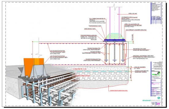 Steel Column Supported on Shallow Mat Spread Foundation