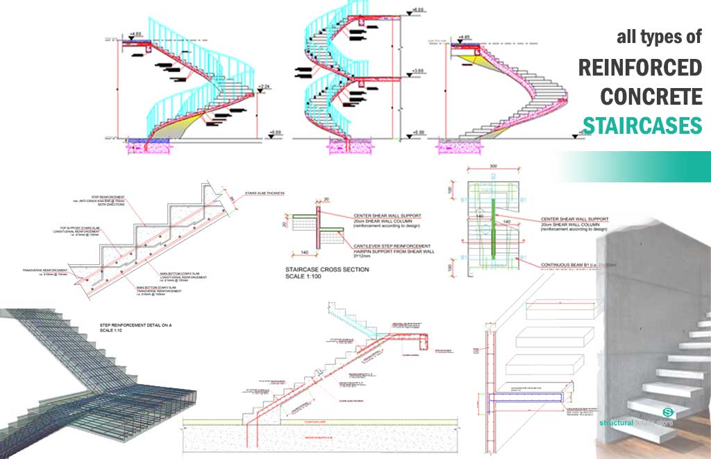 Reinforced Concrete Stairs Bundled Complete Set of Details