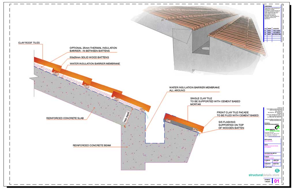 Concrete Roof Slab Clay Tiles With Hidden Gutter Detail
